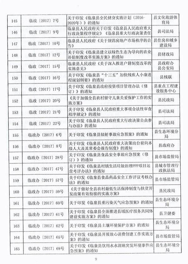 关于公布县政府规范性文件清理结果的通知_9.jpg