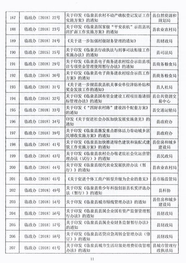 关于公布县政府规范性文件清理结果的通知_11.jpg