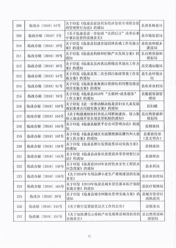 关于公布县政府规范性文件清理结果的通知_12.jpg