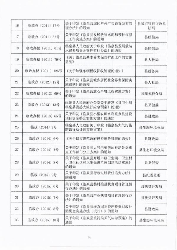 关于公布县政府规范性文件清理结果的通知_14.jpg