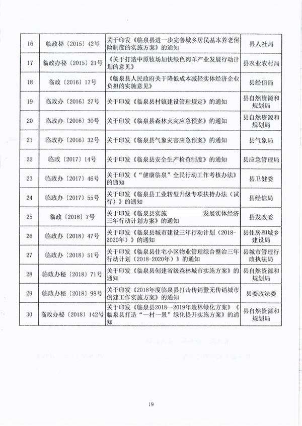 关于公布县政府规范性文件清理结果的通知_19.jpg