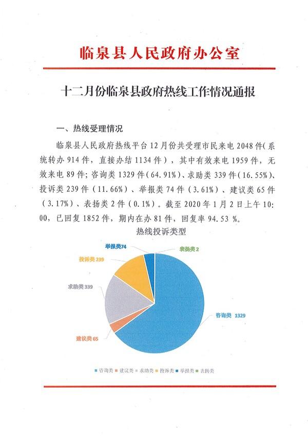 十二月份临泉县政府热线工作情况通报_1.jpg