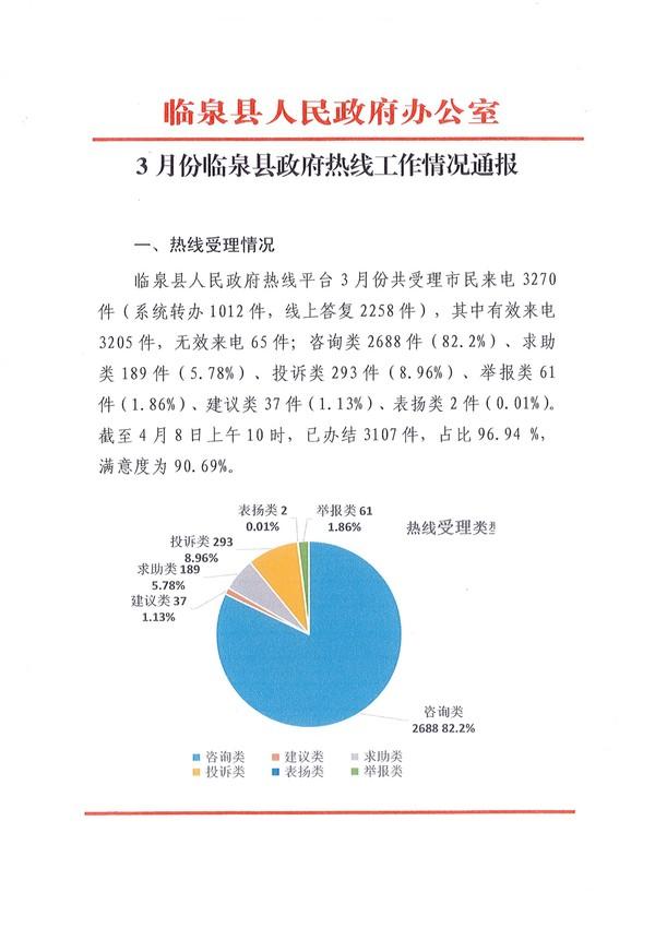 2020年3月份临泉县政府热线工作情况通报_1.jpg