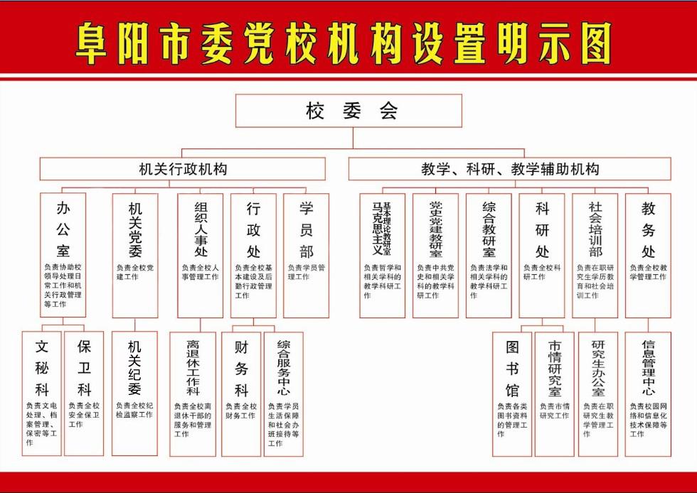 组织架构图20211009 (1).jpg