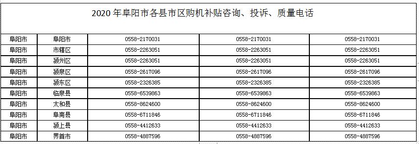 2020年阜阳县市区购机补贴咨询投诉质量电话.png