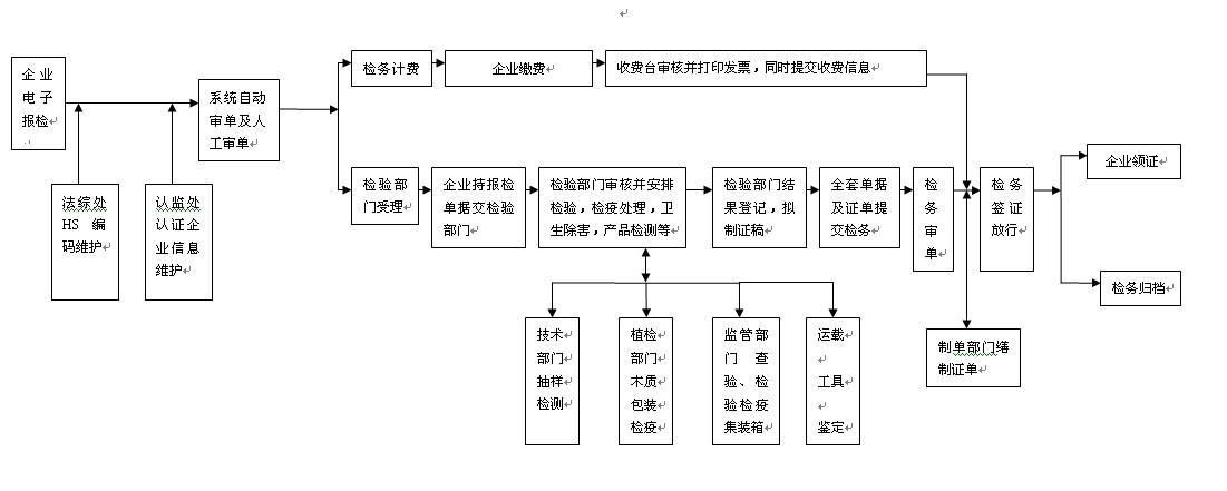 电路 电路图 电子 原理图 1101_441