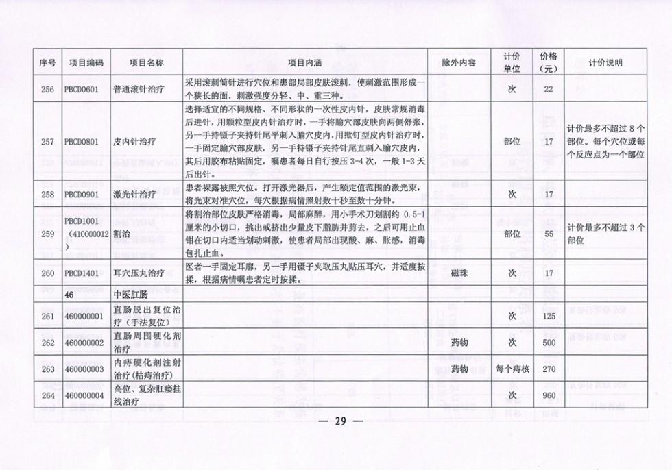 医保参考价_页面_29.jpg