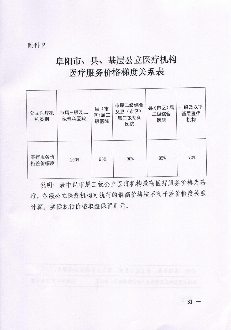 医保参考价_页面_31.jpg