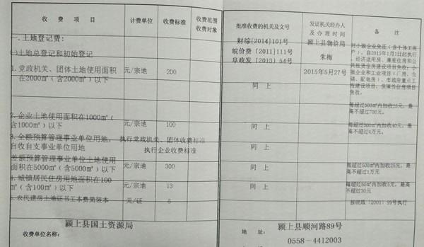 颍上县国土资源局关于收费项目的公示